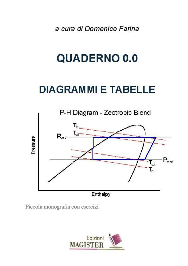 copertina quaderno 0 diagrammi e tabelle